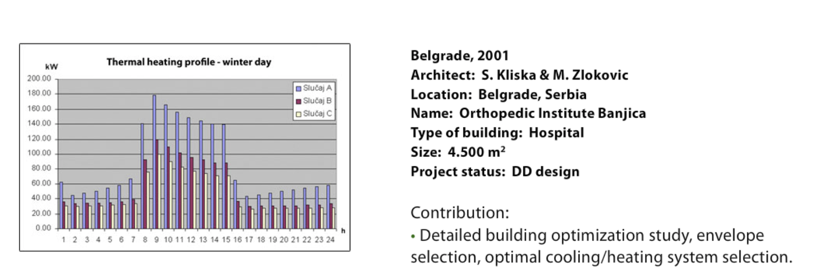Belgrade_2001