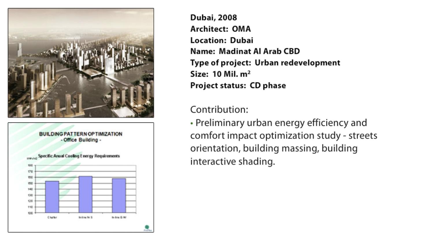 Dubai_2008