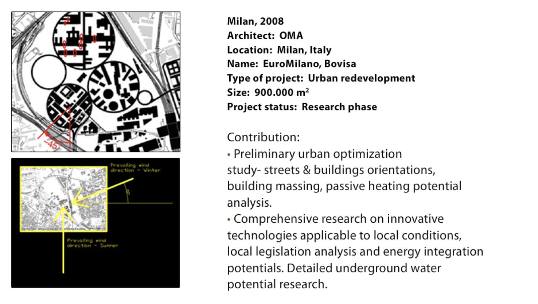 Milano_2008